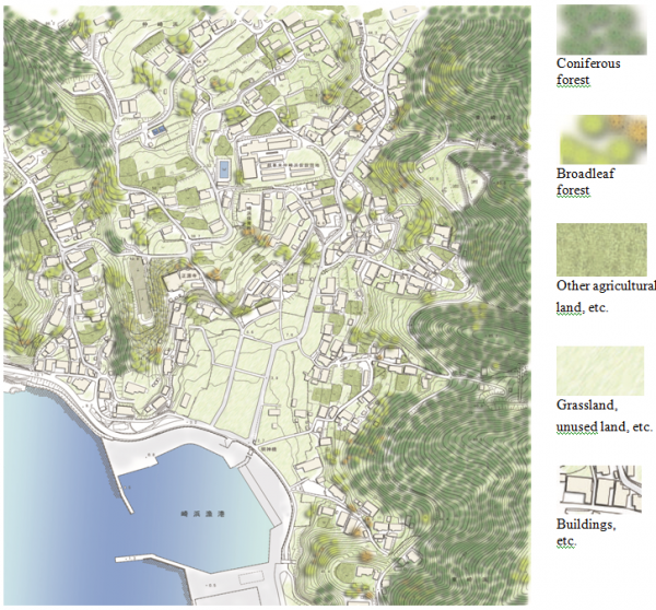 landuse map