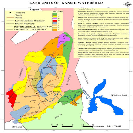 Figure 4: Map showing different land use of Kanshi River watershed