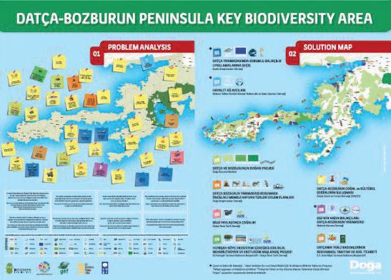 Landscape poster developed during the participatory consultation, COMDEKS Turkey